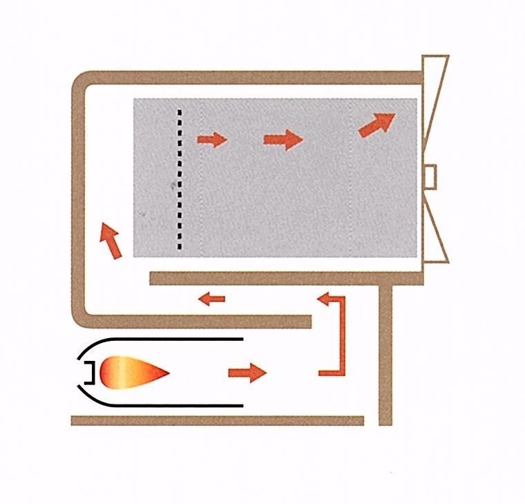 熱風式焙煎機